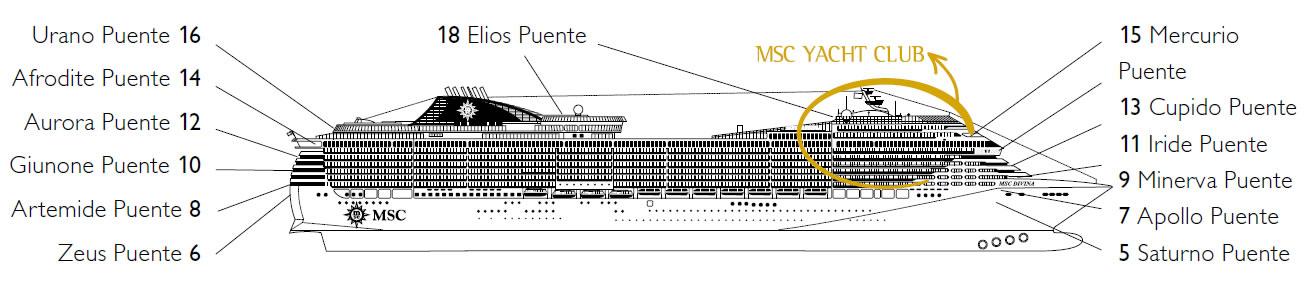 Deck 9 Minerva Of The Ship MSC Divina Cruises