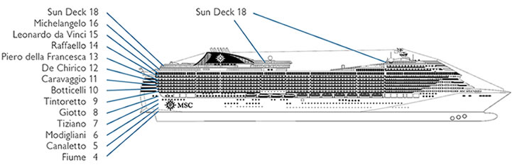 Deck giotto 8 of the ship msc splendida msc cruises for Deckplan msc splendida