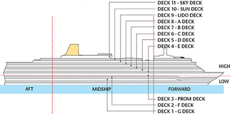 Deck c deck of the ship arcadia po cruises for Arcadia deck plans