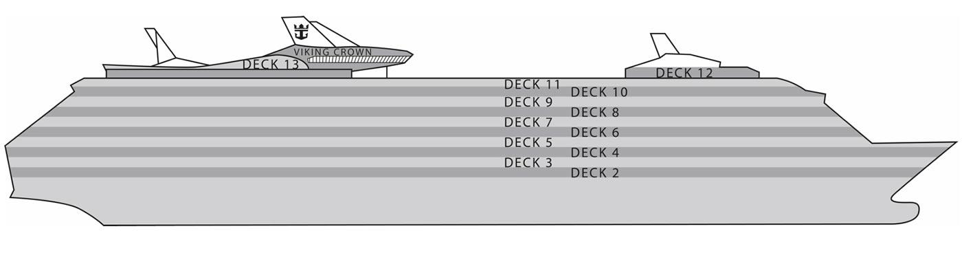 Ship decks Navigator of the Seas, Royal Caribbean - Logitravel.co.uk