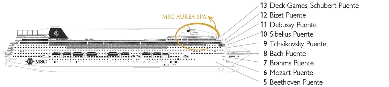 Deck Tchaikovsky 9 Of The Ship Msc Sinfonia Msc Cruises