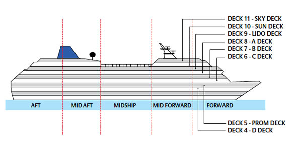 Ship Categories And Cabins Adonia PO Cruises Logitravelcouk - Diagram of a cruise ship