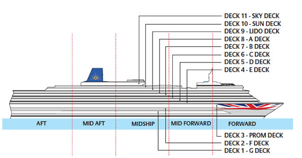 Deck e deck of the ship arcadia po cruises for Arcadia deck plans