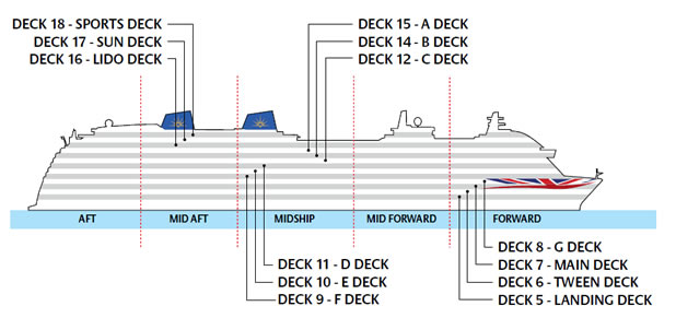 P O Britannia Cruise Ship Deck Plans Best Image