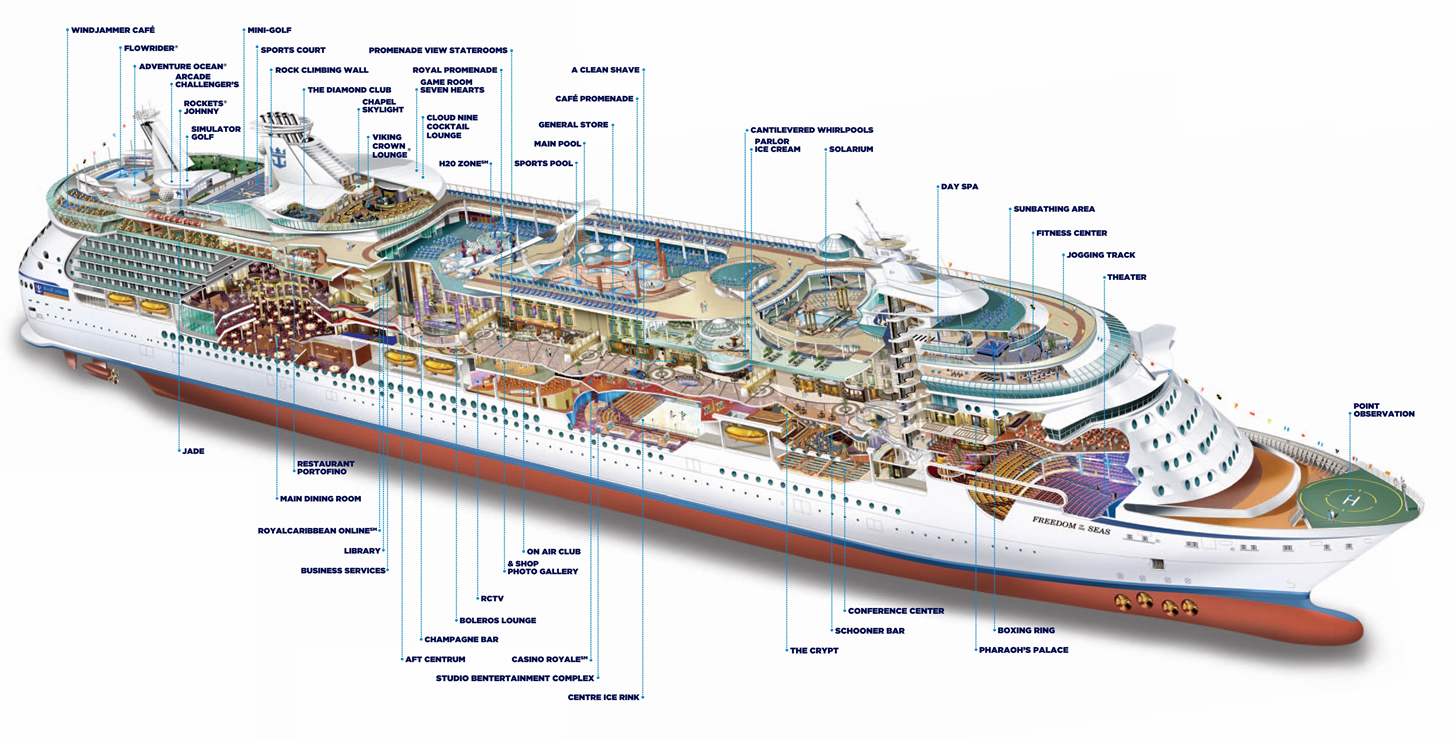 Ship categories and cabins freedom of the seas royal caribbean deck plan of freedom of the seas baanklon Gallery