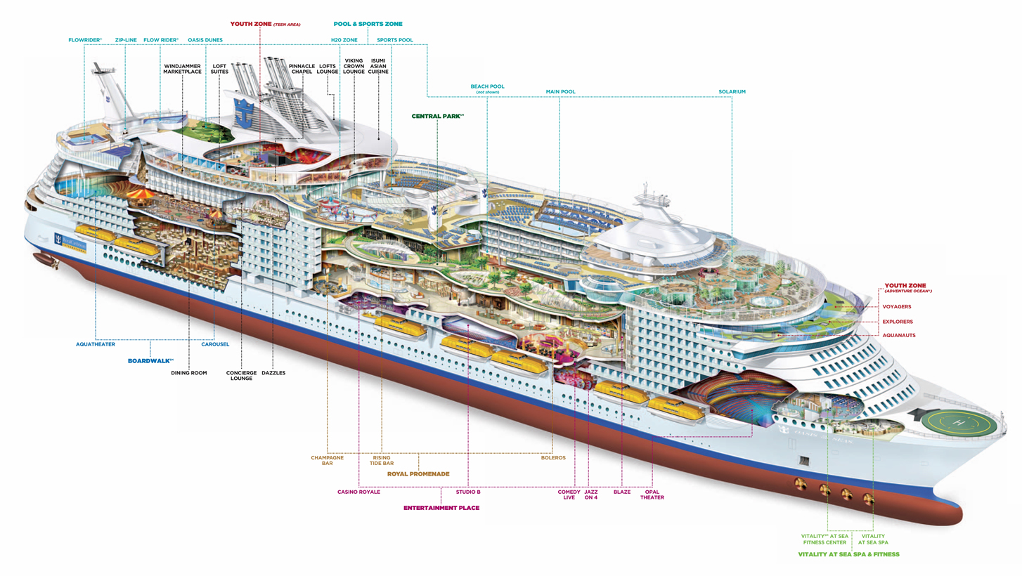 Ship categories and cabins symphony of the seas royal caribbean deck plan of symphony of the seas baanklon Gallery