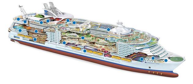 Decks On L Barco Allure Of The Seas Royal Caribbean Logitravel